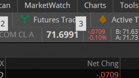 TIP: Change ThinkOrSwim Default Quote Speed to Realtime - EDUMOMO